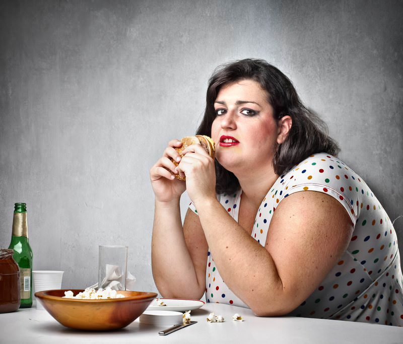 Obesity relates to mental health